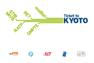 Ticket to KYOTO